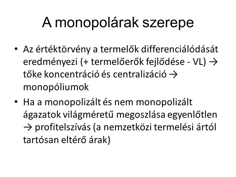 A monopolárak szerepe
