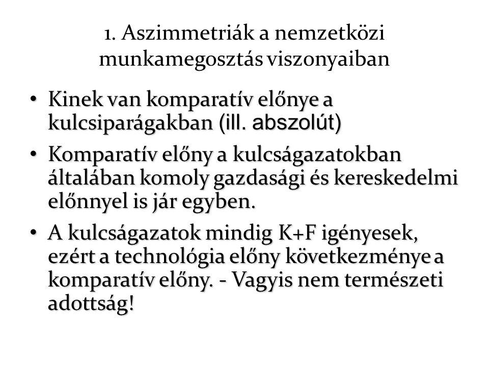 1. Aszimmetriák a nemzetközi munkamegosztás viszonyaiban