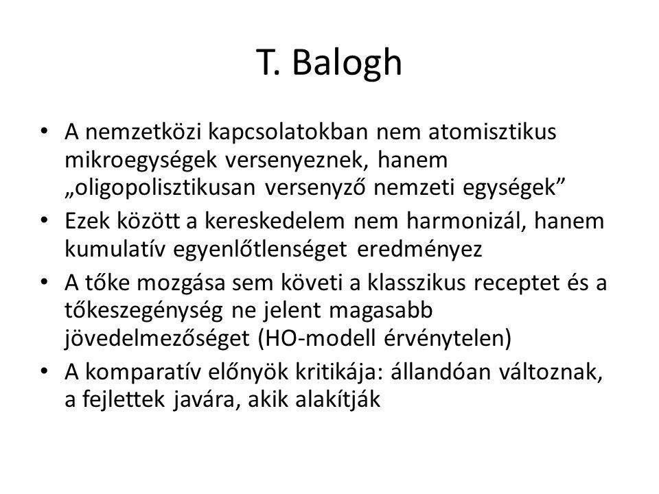 """T. Balogh A nemzetközi kapcsolatokban nem atomisztikus mikroegységek versenyeznek, hanem """"oligopolisztikusan versenyző nemzeti egységek"""