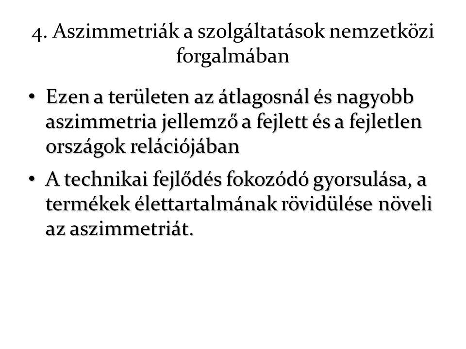 4. Aszimmetriák a szolgáltatások nemzetközi forgalmában