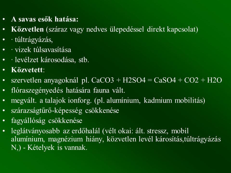 A savas esők hatása: Közvetlen (száraz vagy nedves ülepedéssel direkt kapcsolat) · túltrágyázás, · vizek túlsavasítása.