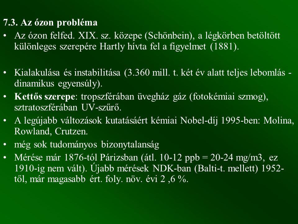 7.3. Az ózon probléma Az ózon felfed. XIX. sz. közepe (Schönbein), a légkörben betöltött különleges szerepére Hartly hívta fel a figyelmet (1881).