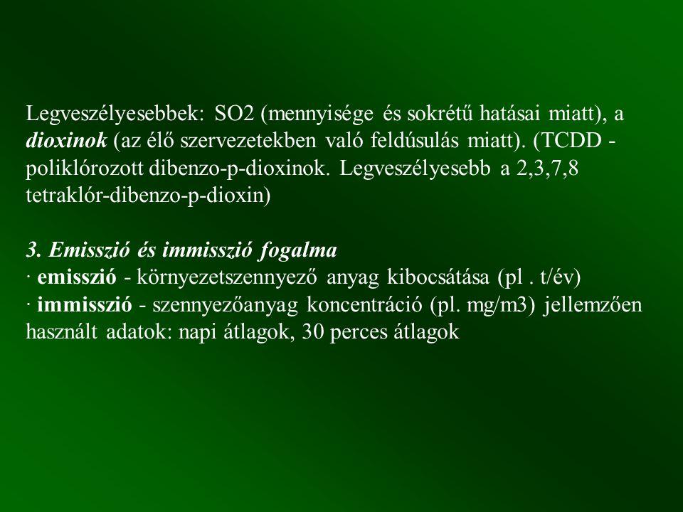Legveszélyesebbek: SO2 (mennyisége és sokrétű hatásai miatt), a dioxinok (az élő szervezetekben való feldúsulás miatt). (TCDD - poliklórozott dibenzo-p-dioxinok. Legveszélyesebb a 2,3,7,8 tetraklór-dibenzo-p-dioxin)