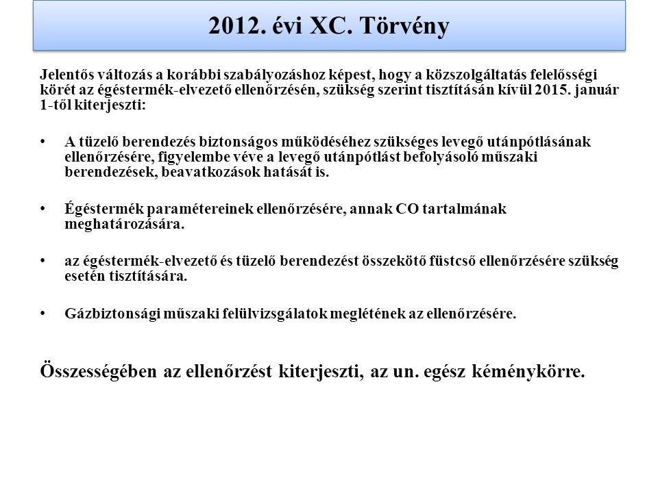 2012. évi XC. Törvény