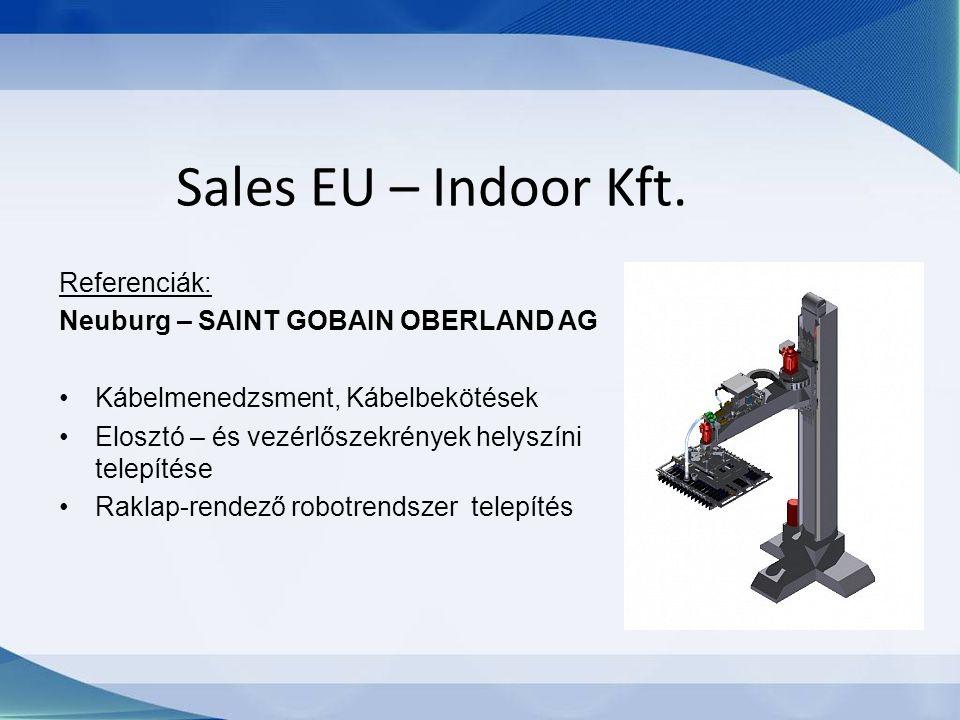 Sales EU – Indoor Kft. Referenciák: Neuburg – SAINT GOBAIN OBERLAND AG