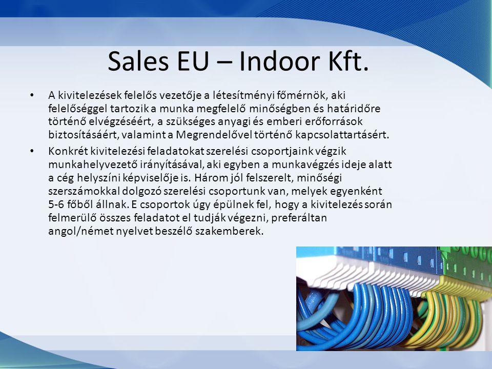 Sales EU – Indoor Kft.