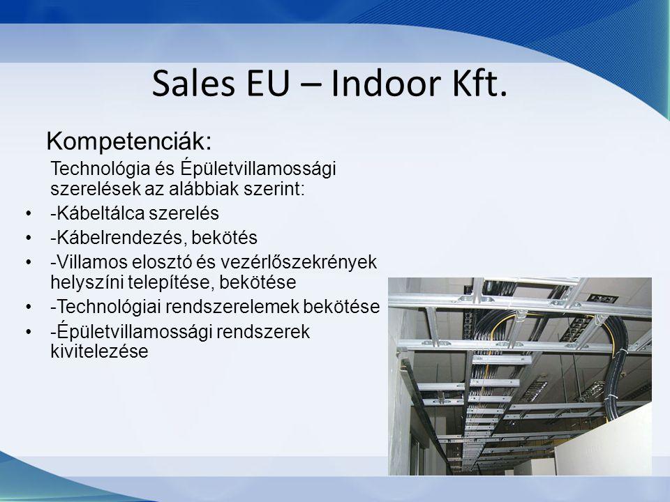 Sales EU – Indoor Kft. Kompetenciák: