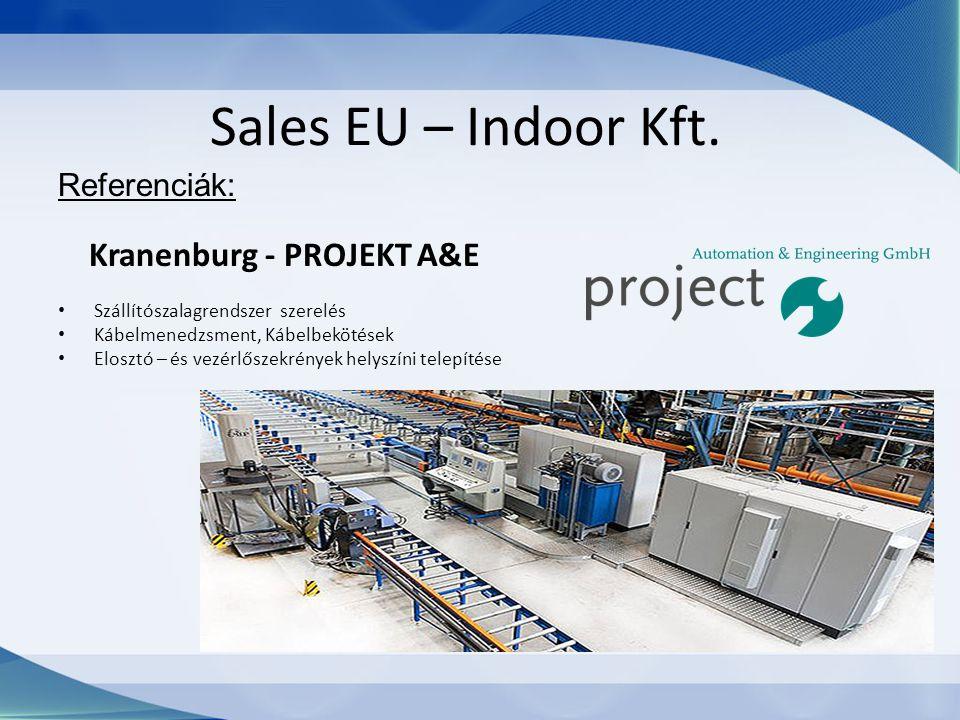 Sales EU – Indoor Kft. Referenciák: Kranenburg - PROJEKT A&E