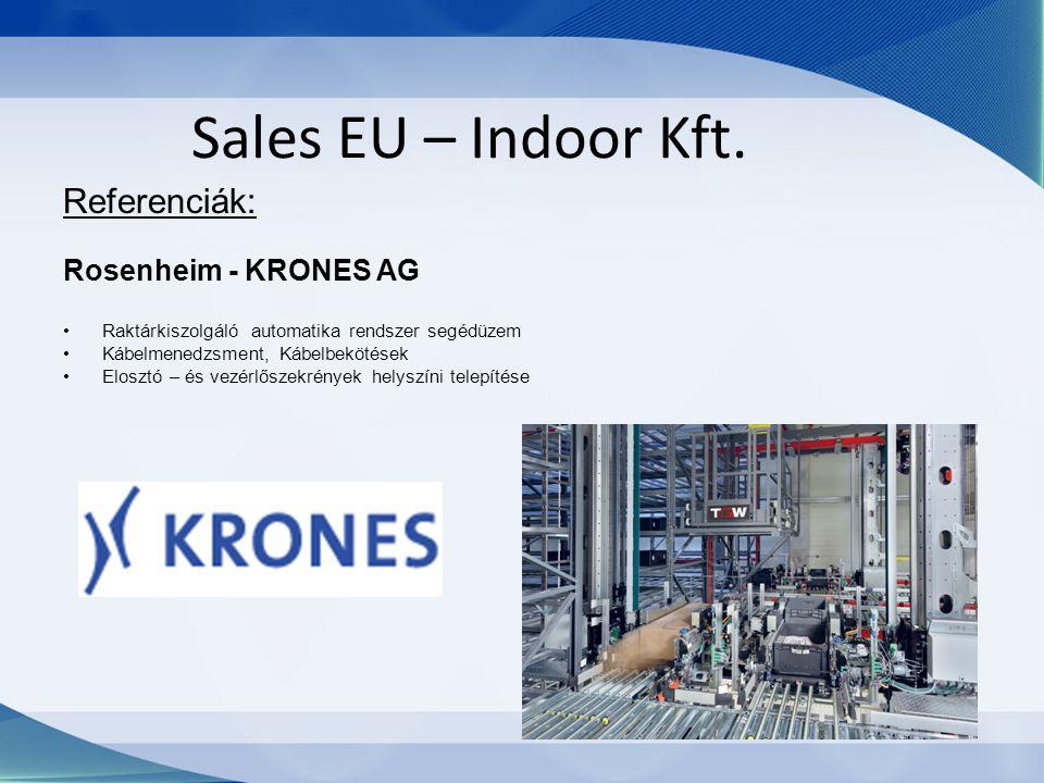 Sales EU – Indoor Kft. Referenciák: Rosenheim - KRONES AG