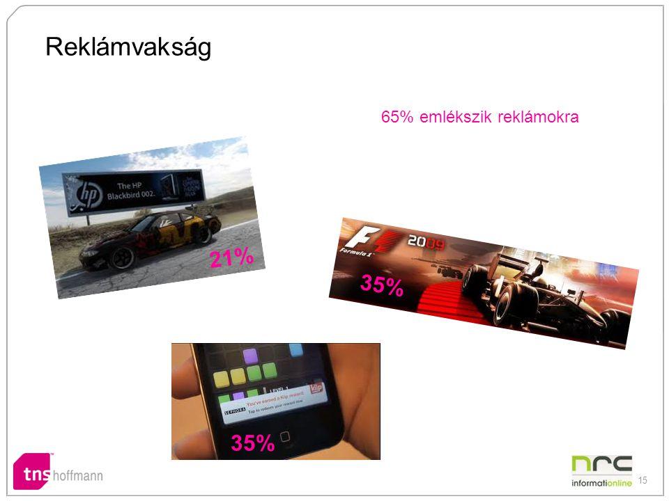 65% emlékszik reklámokra