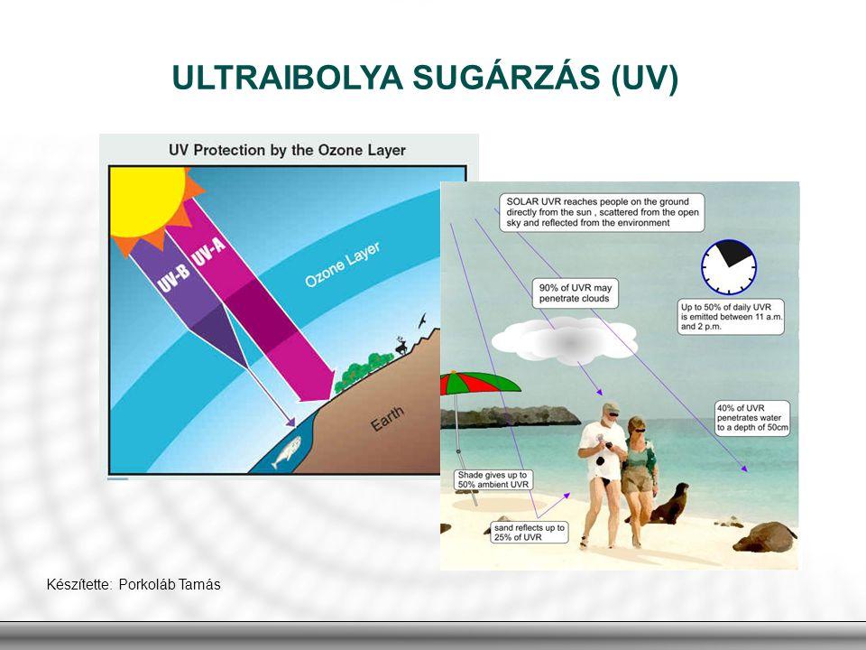 ULTRAIBOLYA SUGÁRZÁS (UV)