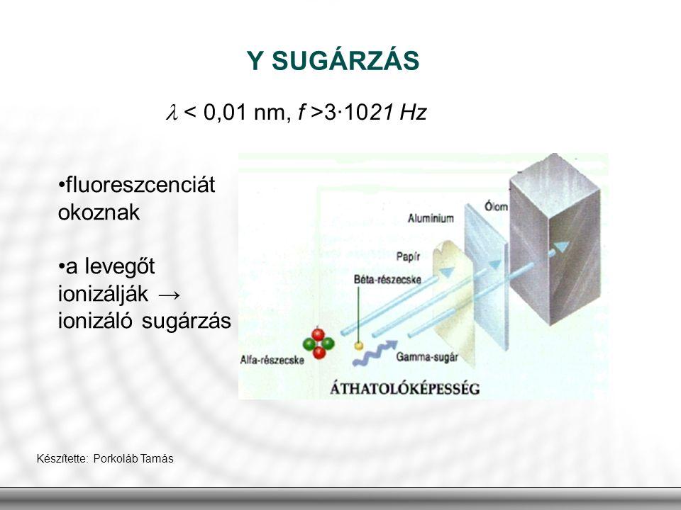 Υ SUGÁRZÁS  < 0,01 nm, f >3·1021 Hz fluoreszcenciát okoznak