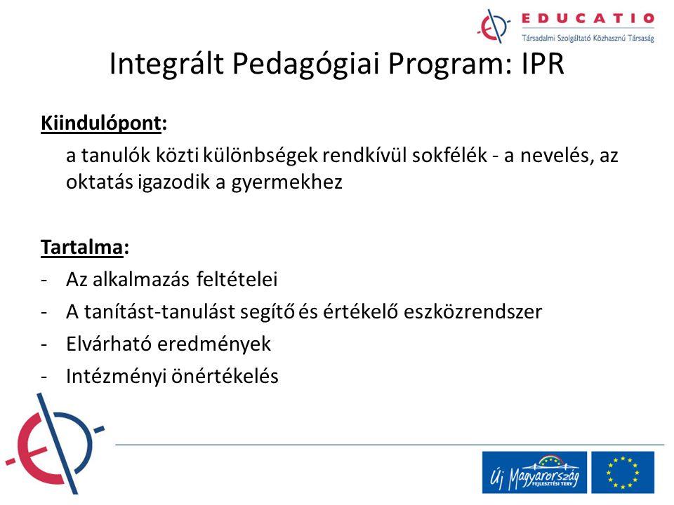 Integrált Pedagógiai Program: IPR