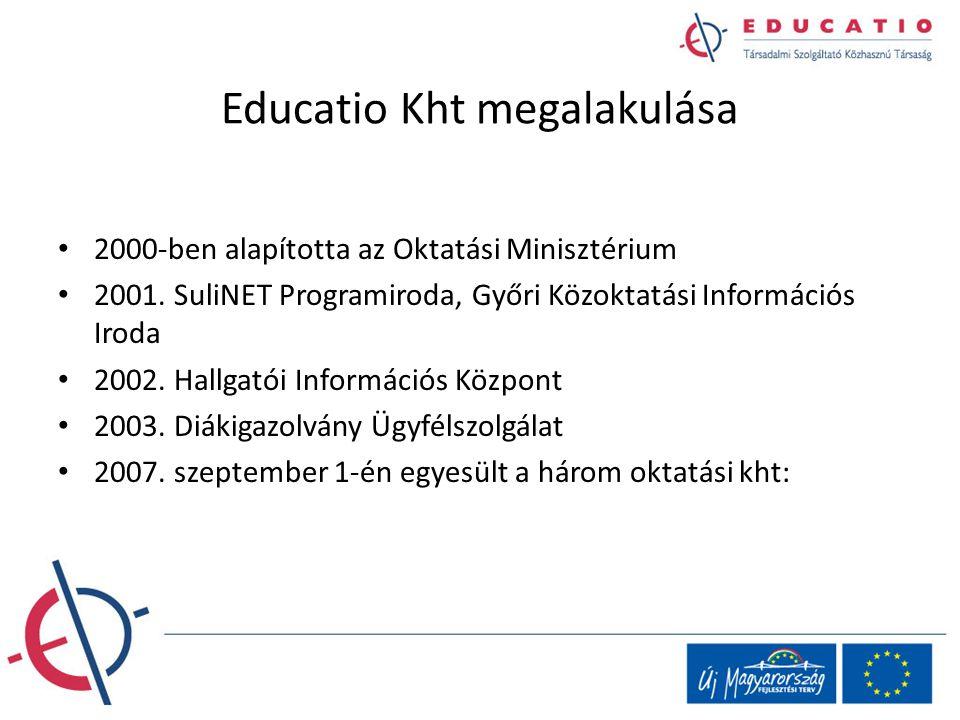 Educatio Kht megalakulása