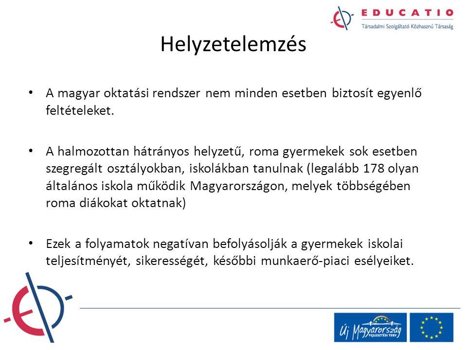 Helyzetelemzés A magyar oktatási rendszer nem minden esetben biztosít egyenlő feltételeket.