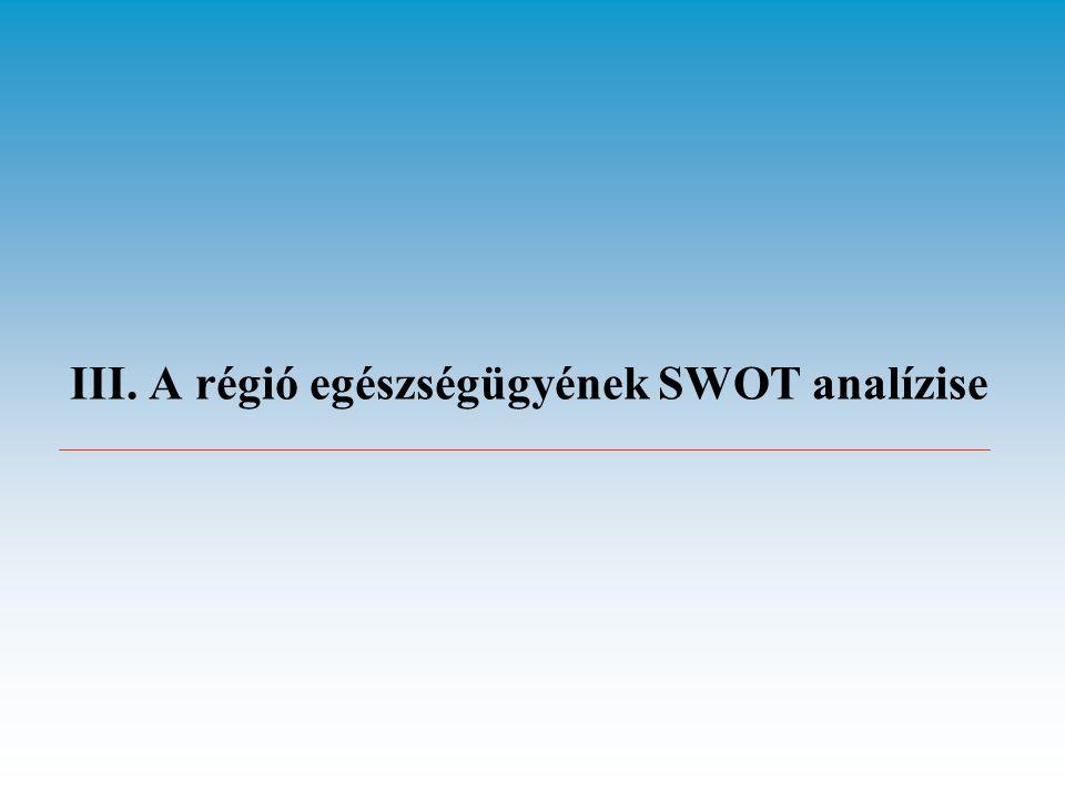 III. A régió egészségügyének SWOT analízise