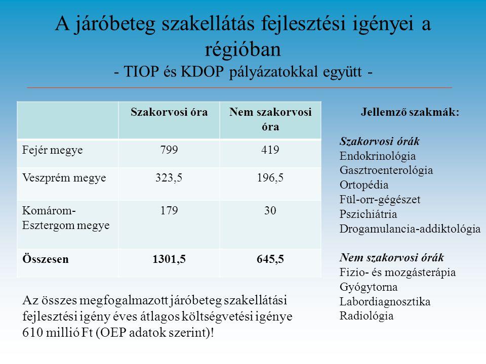 A járóbeteg szakellátás fejlesztési igényei a régióban - TIOP és KDOP pályázatokkal együtt -