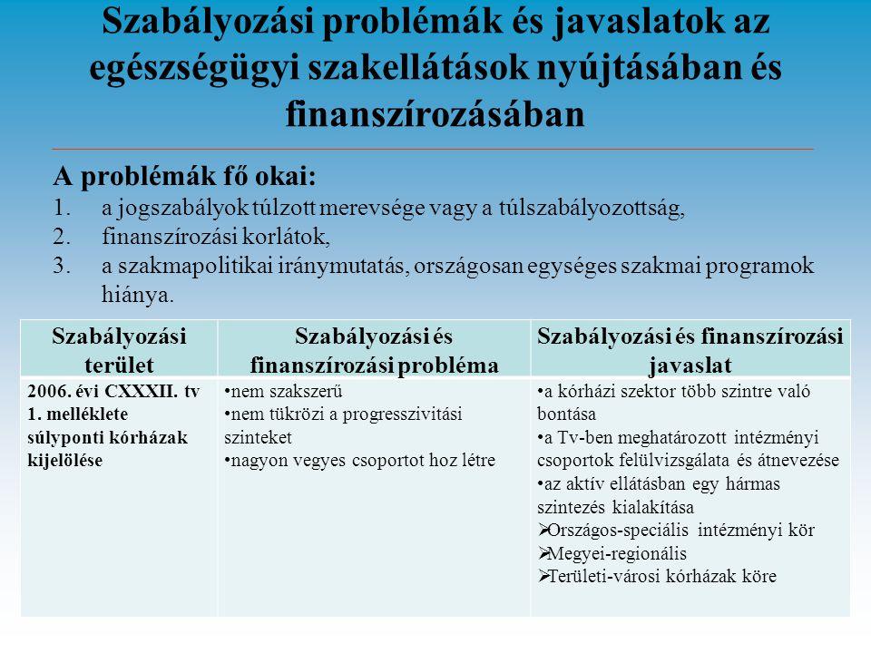 Szabályozási problémák és javaslatok az egészségügyi szakellátások nyújtásában és finanszírozásában