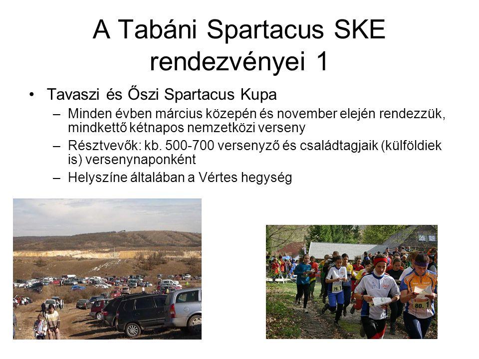 A Tabáni Spartacus SKE rendezvényei 1