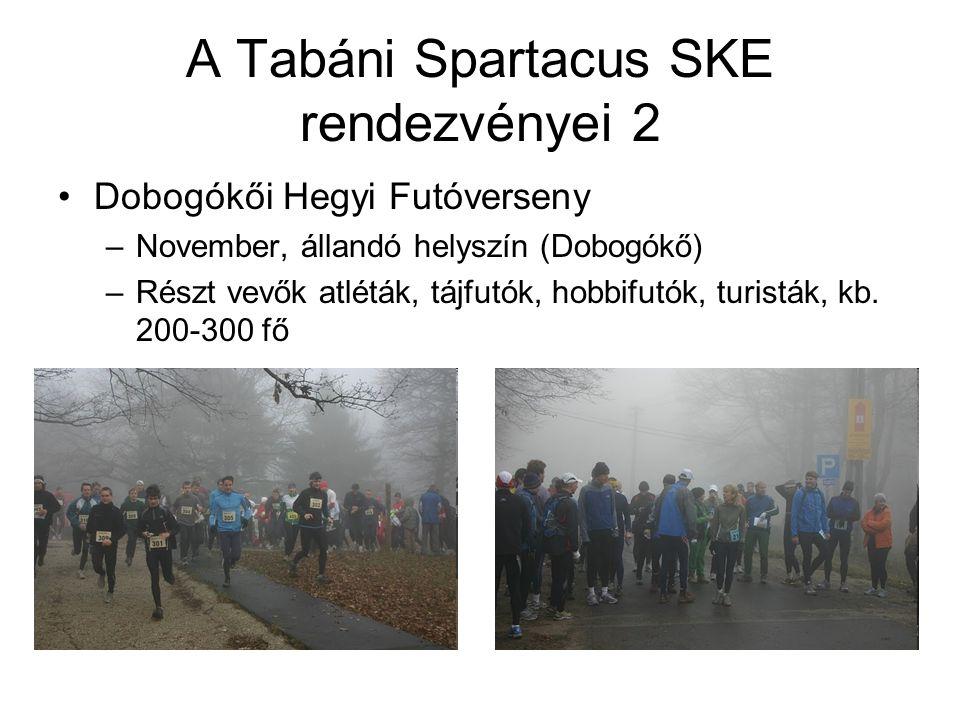 A Tabáni Spartacus SKE rendezvényei 2