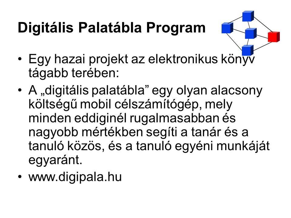 Digitális Palatábla Program