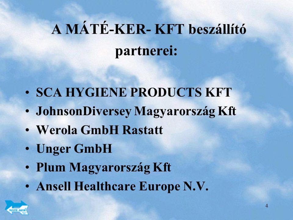 A MÁTÉ-KER- KFT beszállító partnerei: