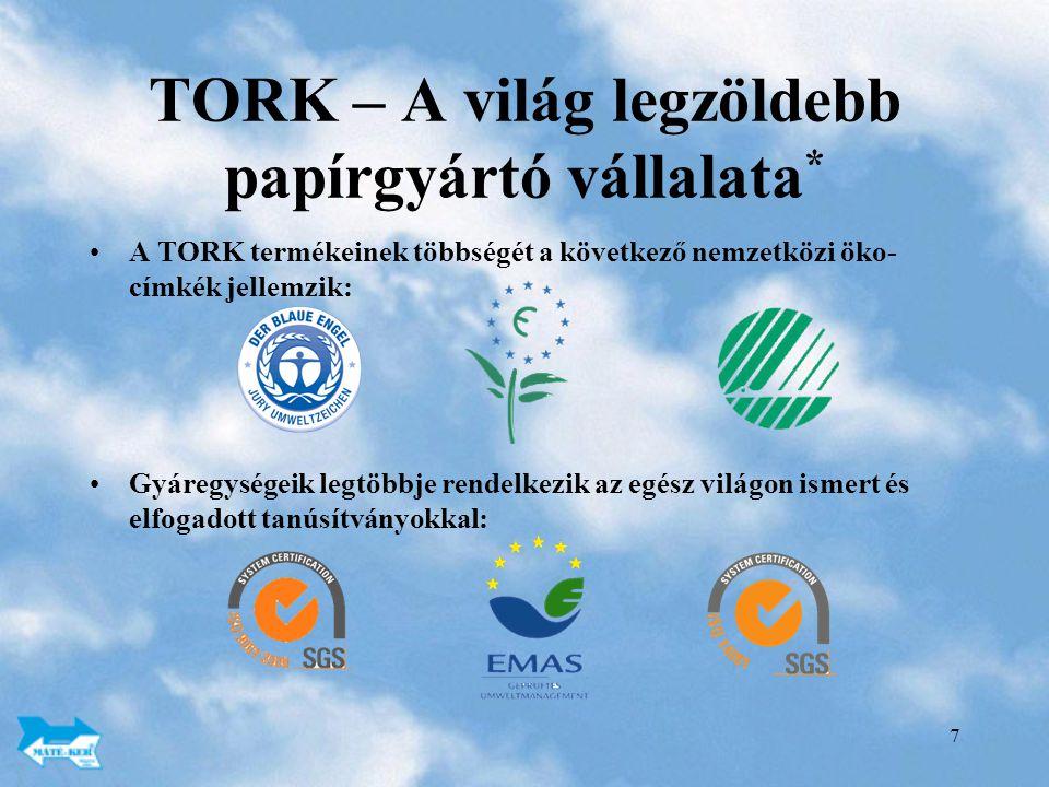 TORK – A világ legzöldebb papírgyártó vállalata*