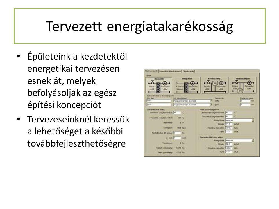 Tervezett energiatakarékosság
