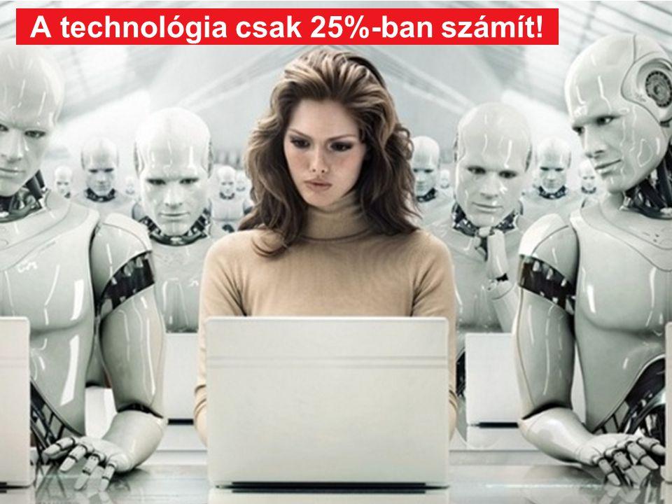 A technológia csak 25%-ban számít!