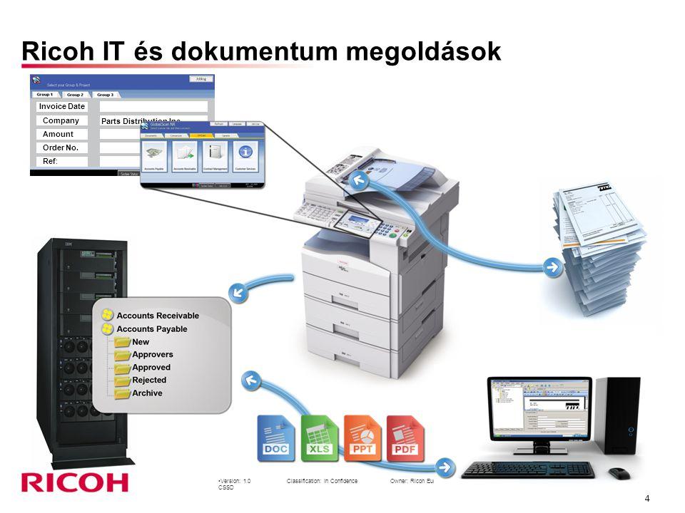 Ricoh IT és dokumentum megoldások
