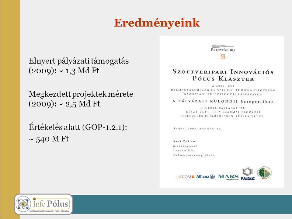 Eredményeink Elnyert pályázati támogatás (2009): ~ 1,3 Md Ft