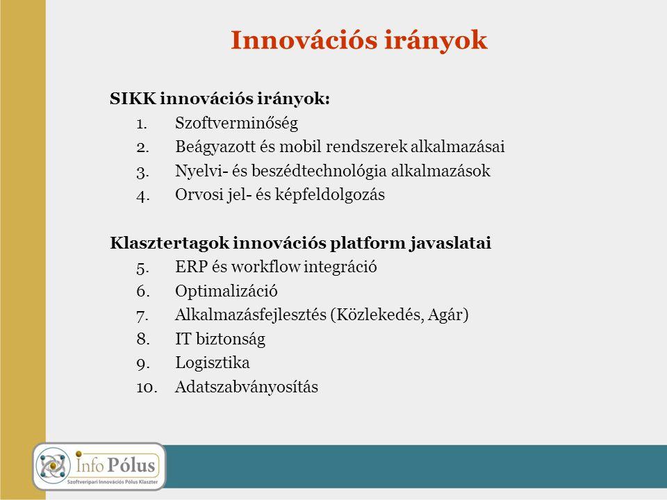 Innovációs irányok SIKK innovációs irányok: 1. Szoftverminőség