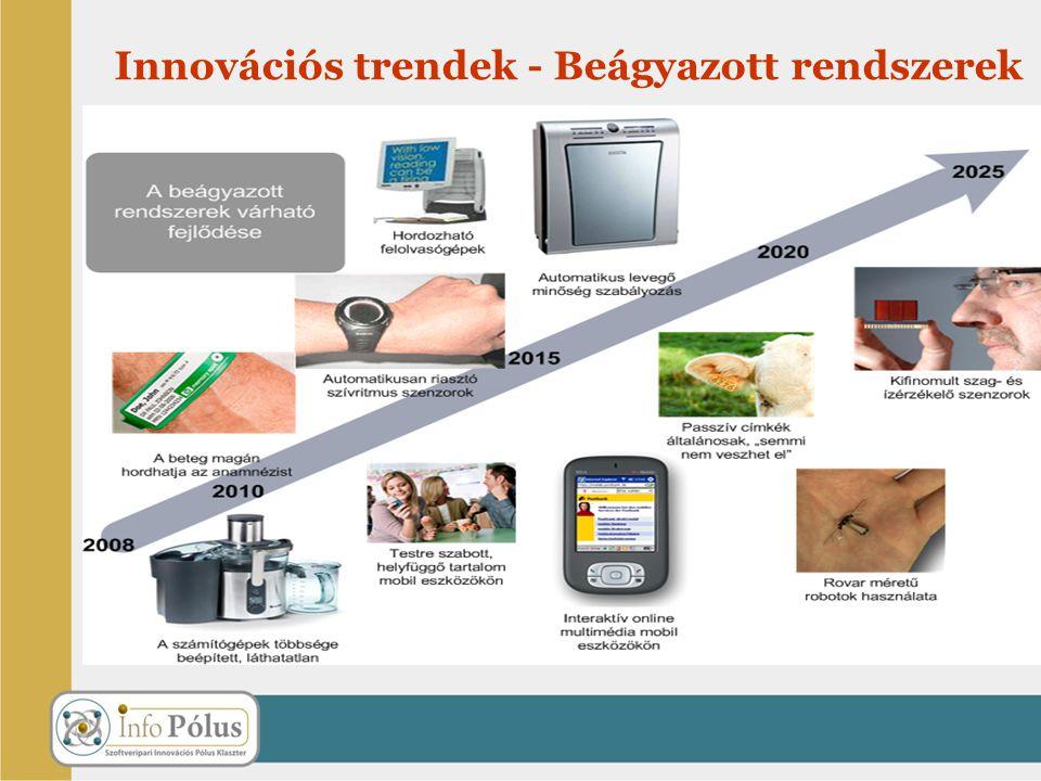 Innovációs trendek - Beágyazott rendszerek