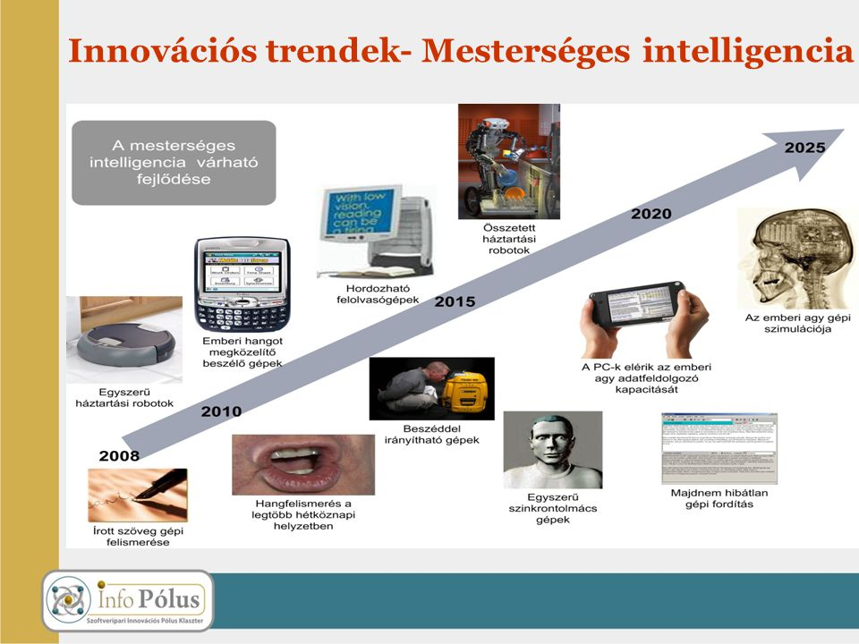 Innovációs trendek- Mesterséges intelligencia