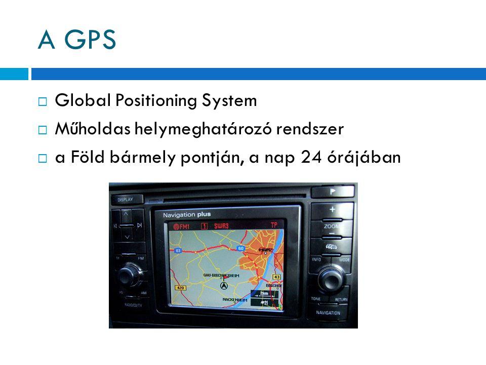 A GPS Global Positioning System Műholdas helymeghatározó rendszer