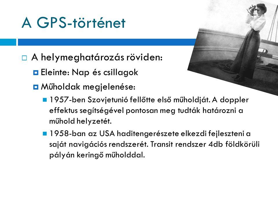 A GPS-történet A helymeghatározás röviden: Eleinte: Nap és csillagok