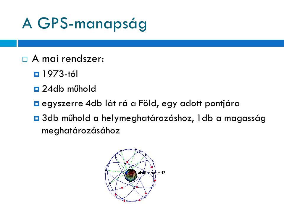 A GPS-manapság A mai rendszer: 1973-tól 24db műhold
