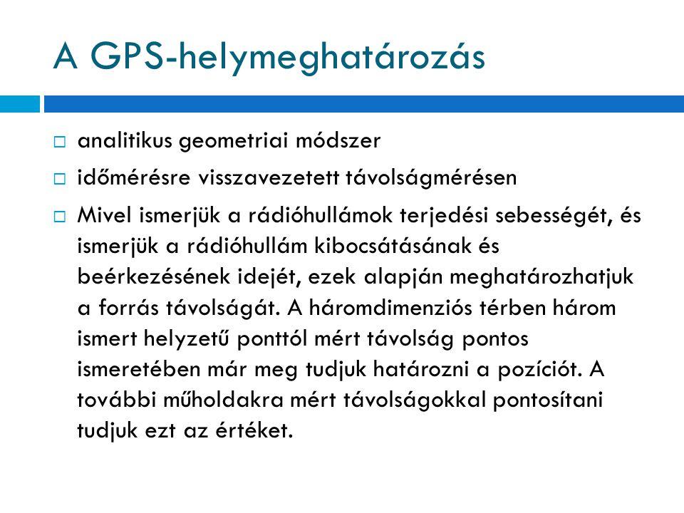 A GPS-helymeghatározás