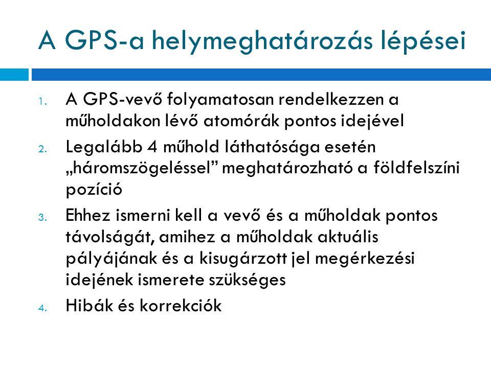 A GPS-a helymeghatározás lépései