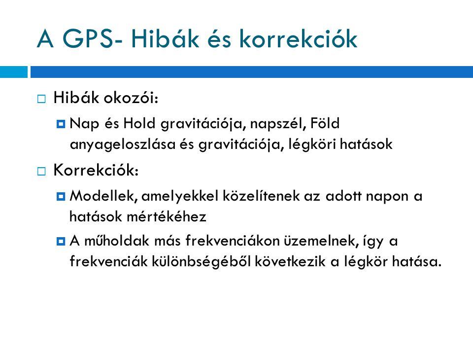 A GPS- Hibák és korrekciók