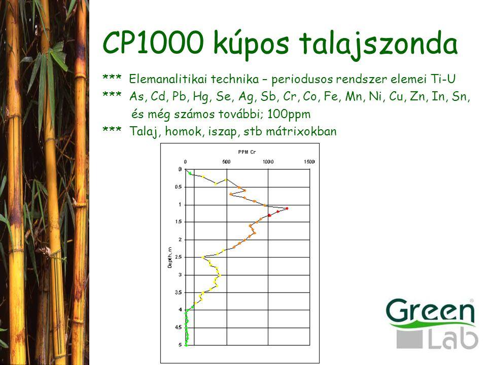CP1000 kúpos talajszonda *** Elemanalitikai technika – periodusos rendszer elemei Ti-U.