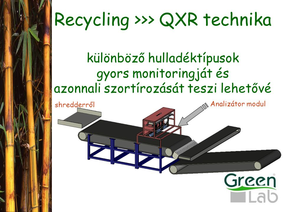 Recycling >>> QXR technika különböző hulladéktípusok gyors monitoringját és azonnali szortírozását teszi lehetővé