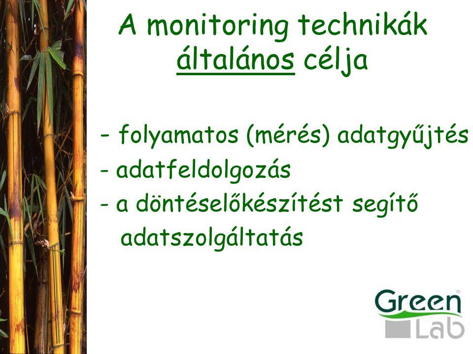 A monitoring technikák általános célja