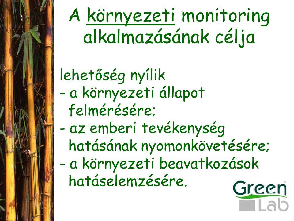 A környezeti monitoring alkalmazásának célja