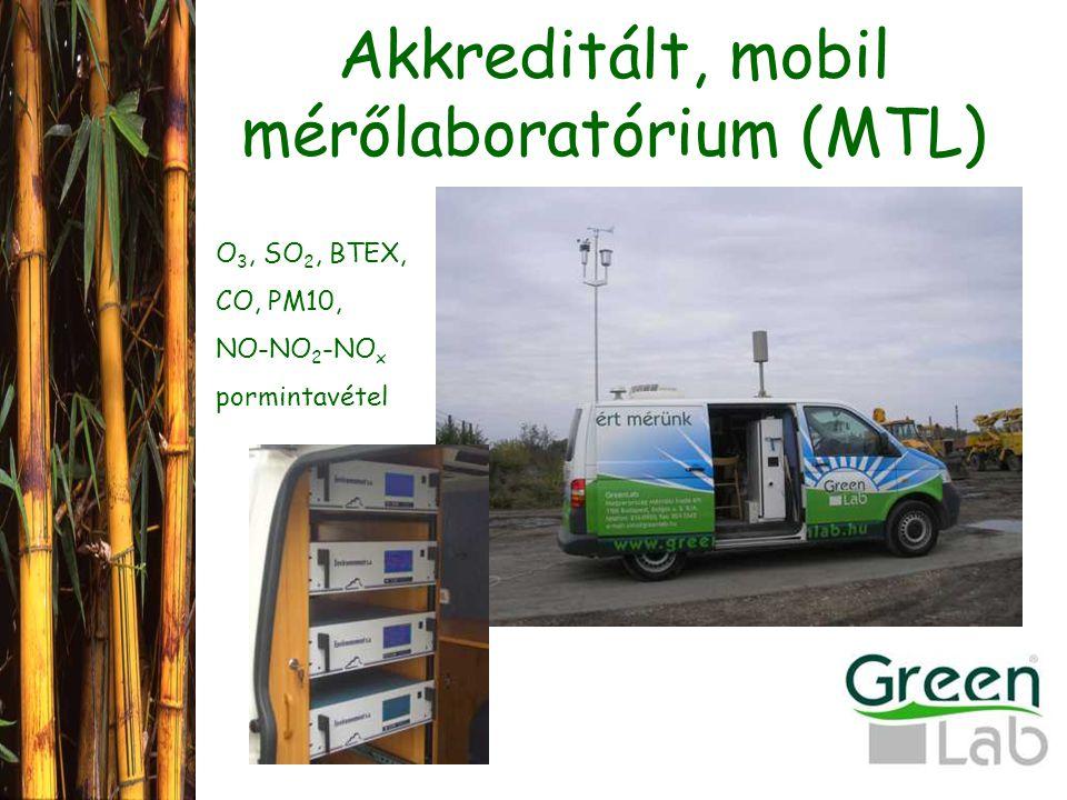 Akkreditált, mobil mérőlaboratórium (MTL)