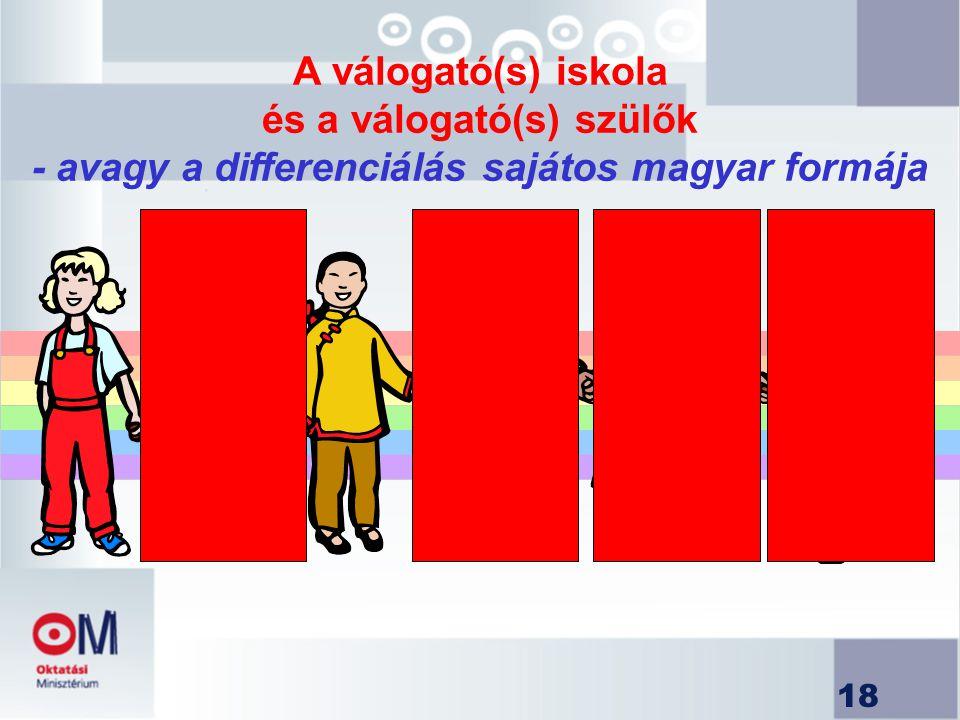 A válogató(s) iskola és a válogató(s) szülők - avagy a differenciálás sajátos magyar formája