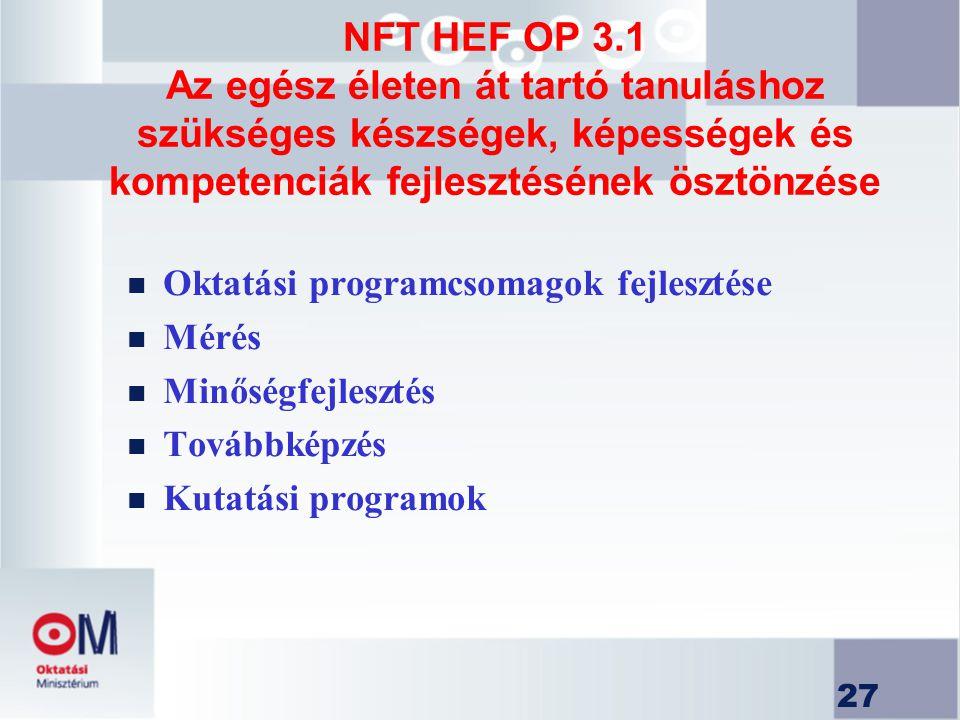 NFT HEF OP 3.1 Az egész életen át tartó tanuláshoz szükséges készségek, képességek és kompetenciák fejlesztésének ösztönzése
