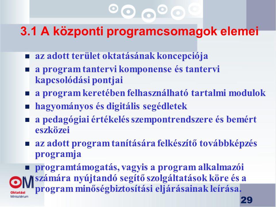 3.1 A központi programcsomagok elemei