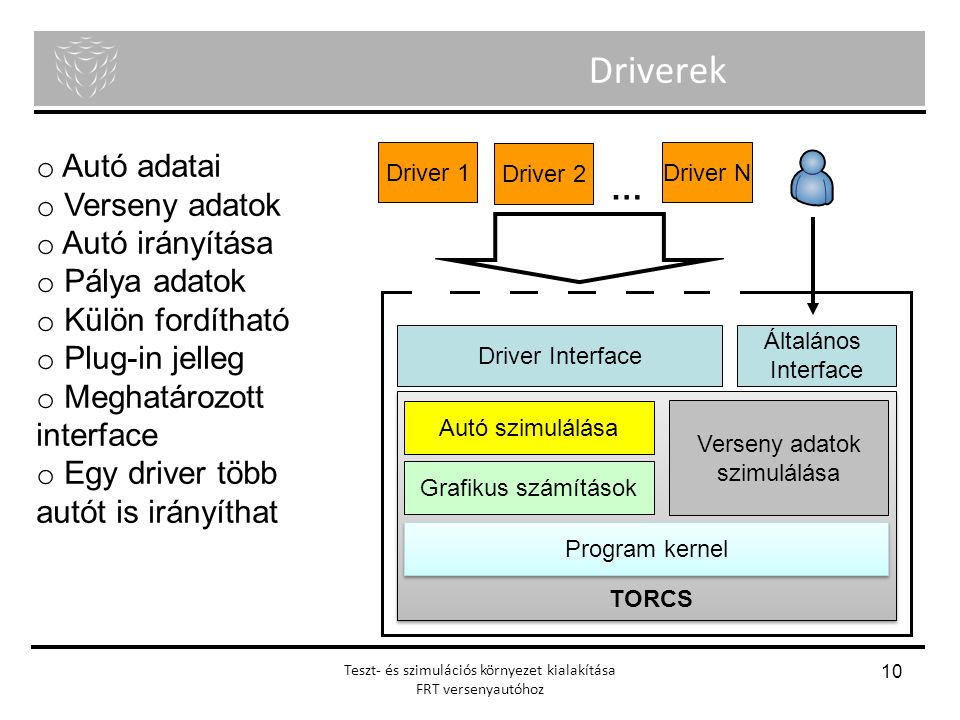 Driverek Autó adatai Verseny adatok … Autó irányítása Pálya adatok