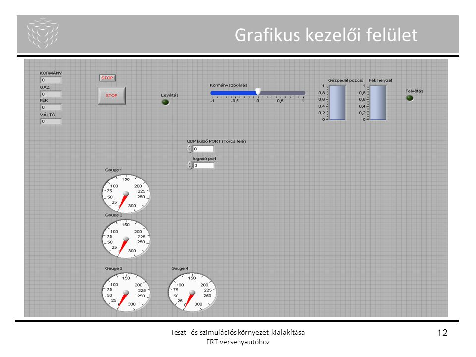 Grafikus kezelői felület